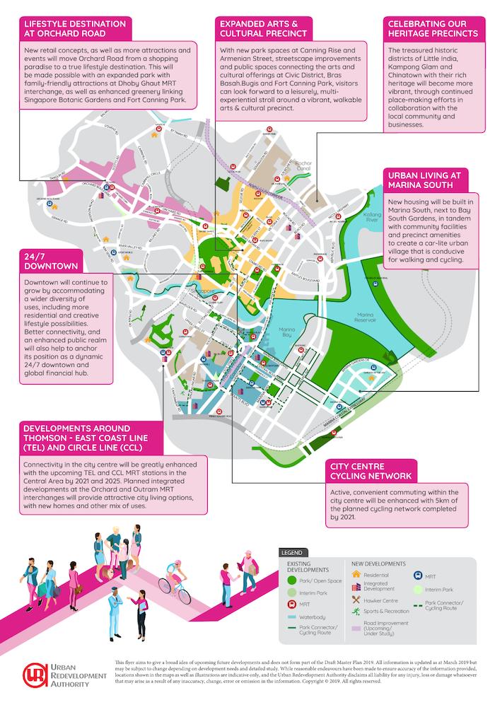the-landmark-condo-chin-swee-road-ura-master-plan-singapore-2